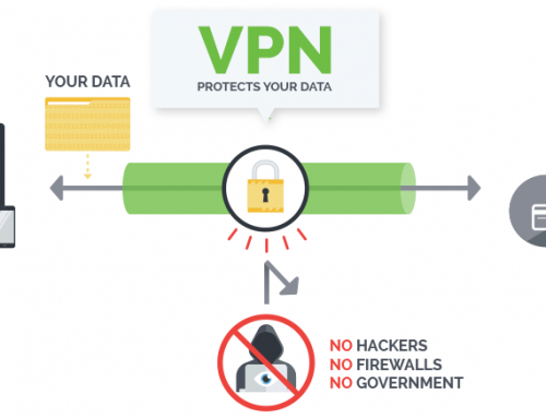 VPN Service in Myanmar – Protecting your data with VPN, an added layer of security